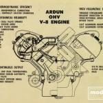 modellautos Ardun draw