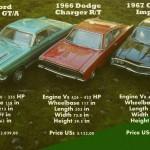 modellautos Motor Trend 14